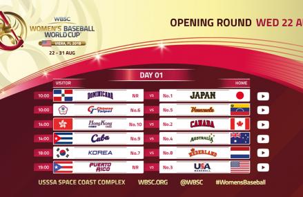 Nederlands damesteam opent vannacht WK tegen Korea