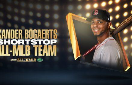 Xander Bogaerts gekozen in All-MLB team